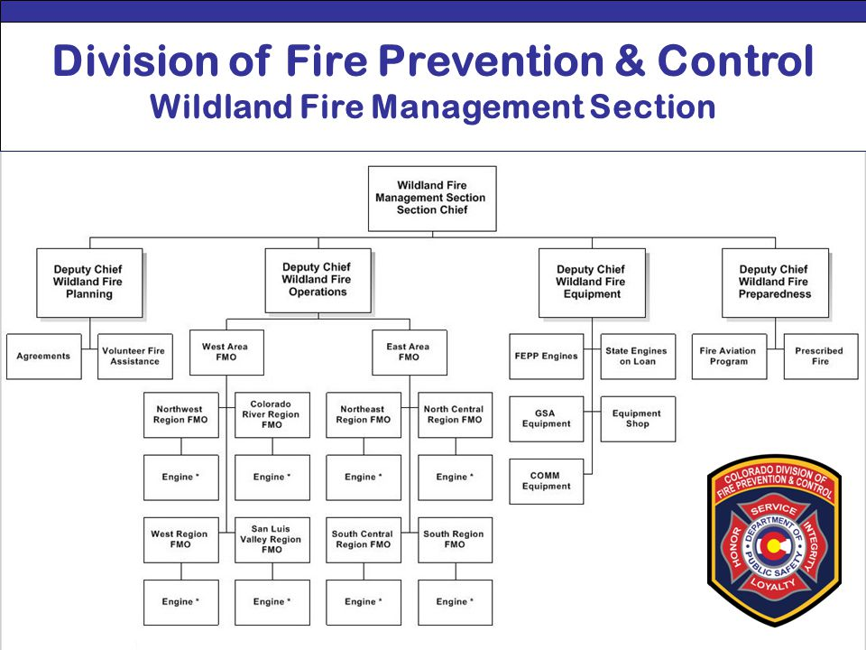 Division of Fire Prevention & Control Wildland Fire Management Section