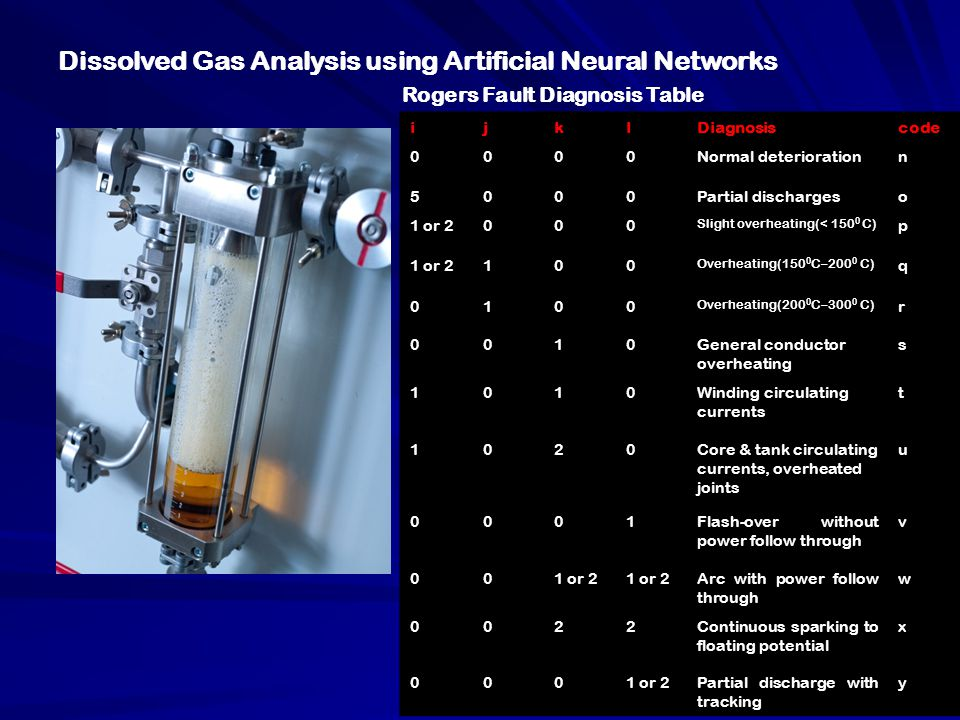 Dissolved Gas Analysis using Artificial Neural Networks ijklDiagnosiscode 0000Normal deteriorationn 5000Partial dischargeso 1 or 2000 Slight overheati