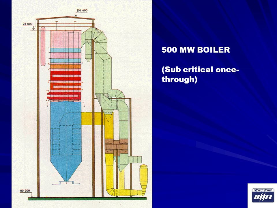 Corporate 500 MW BOILER (Sub critical once- through)