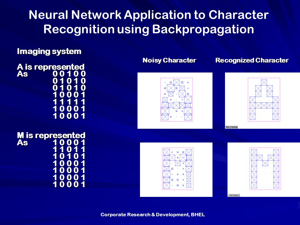 Neural Network Application to Character Recognition using Backpropagation Corporate Research & Development, BHEL Imaging system Noisy Character Recognized Character A is represented As0 0 1 0 0 0 1 0 1 0 1 0 0 0 1 1 1 1 1 1 1 0 0 0 1 M is represented As1 0 0 0 1 1 1 0 1 1 1 0 1 0 1 1 0 0 0 1
