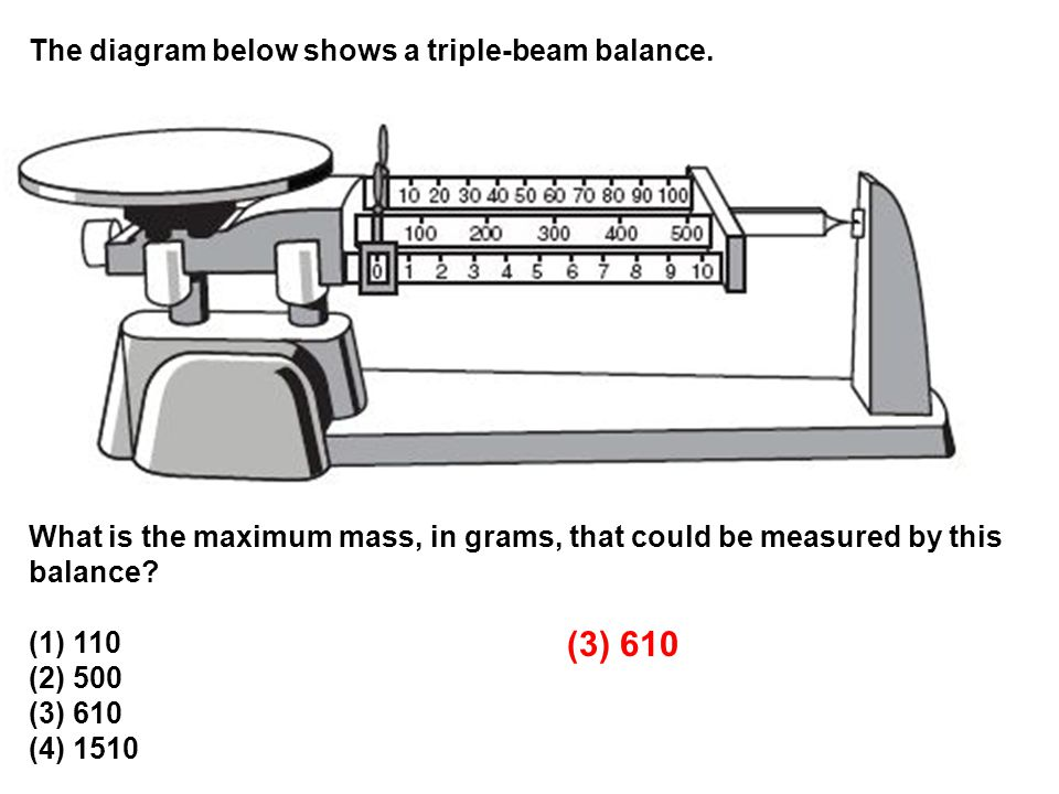 The diagram below shows a triple-beam balance. What is the maximum mass, in grams, that could be measured by this balance? (1) 110 (2) 500 (3) 610 (4)