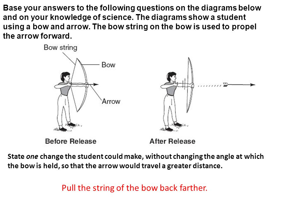 Base your answers to the following questions on the diagrams below and on your knowledge of science.