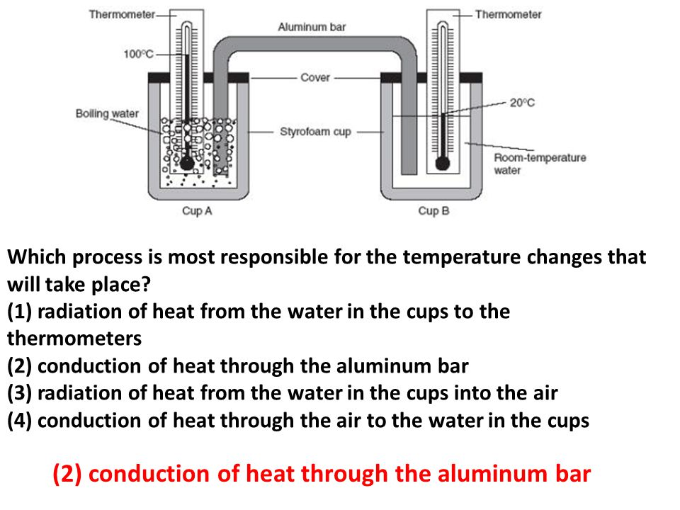 Which process is most responsible for the temperature changes that will take place.