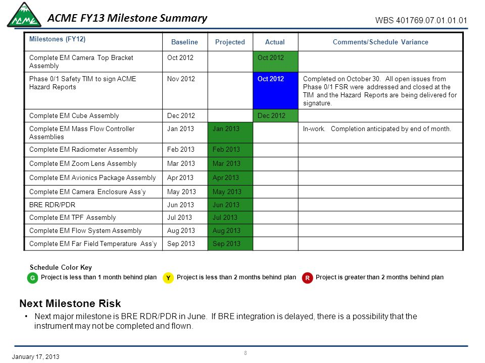 January 17, 2013 ACME FY13 Milestone Summary Next Milestone Risk Next major milestone is BRE RDR/PDR in June.
