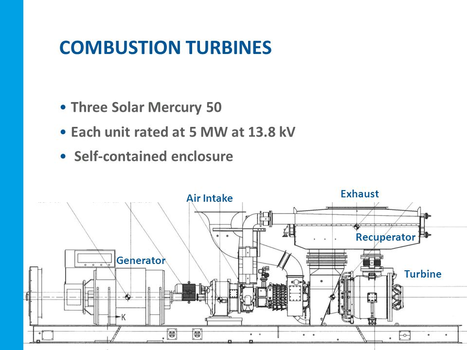 Three Solar Mercury 50 Each unit rated at 5 MW at 13.8 kV Self-contained enclosure COMBUSTION TURBINES Recuperator Turbine Generator Exhaust Air Intake