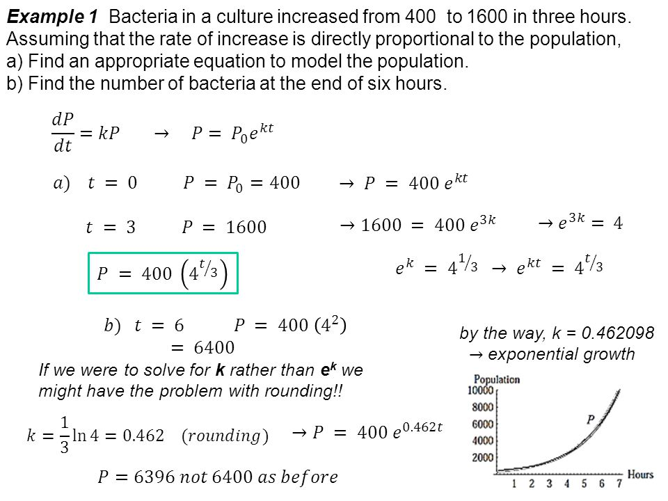 Example 1 Bacteria in a culture increased from 400 to 1600 in three hours.