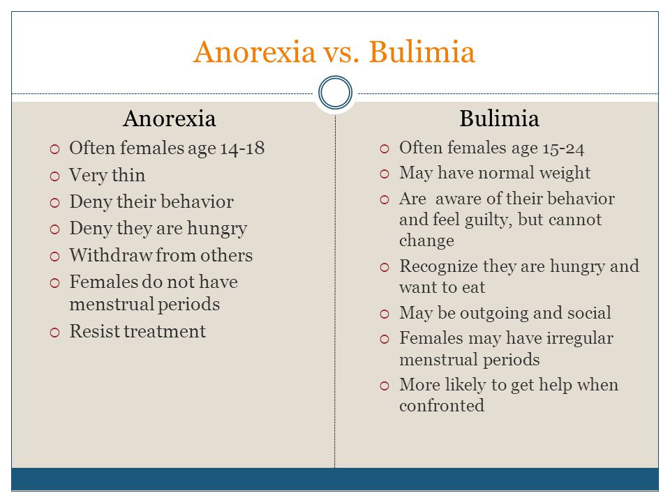 Anorexia vs. Bulimia Anorexia  Often females age 14-18  Very thin  Deny their behavior  Deny they are hungry  Withdraw from others  Females do n