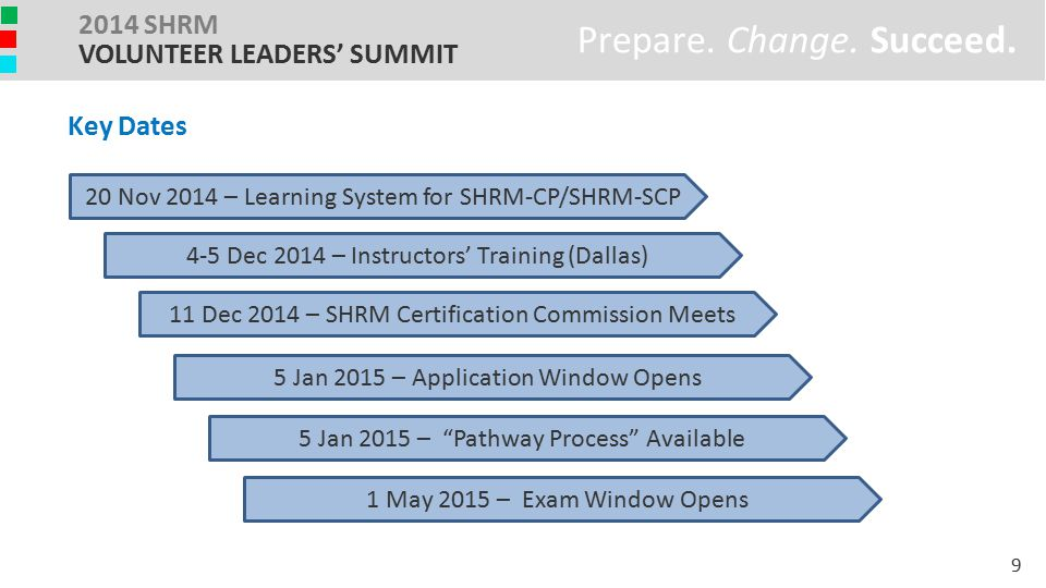 Prepare. Change. Succeed. 2014 SHRM VOLUNTEER LEADERS' SUMMIT Key Dates 20 Nov 2014 – Learning System for SHRM-CP/SHRM-SCP 4-5 Dec 2014 – Instructors'
