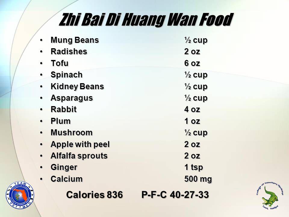 Zhi Bai Di Huang Wan Food Mung Beans½ cupMung Beans½ cup Radishes2 ozRadishes2 oz Tofu6 ozTofu6 oz Spinach ½ cupSpinach ½ cup Kidney Beans½ cupKidney