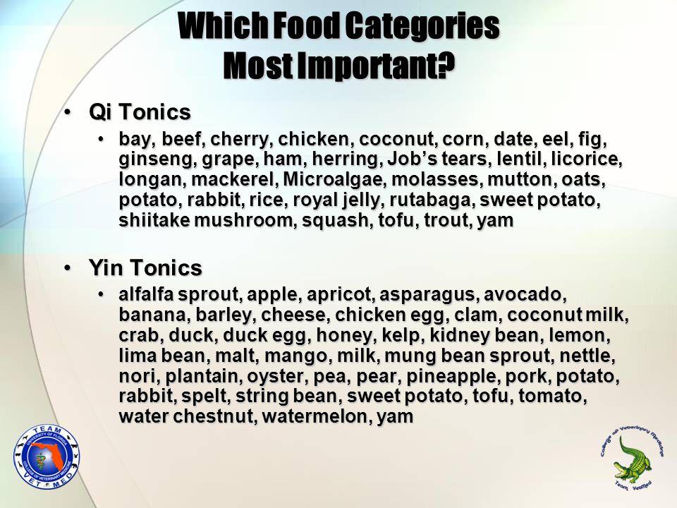 Which Food Categories Most Important? Qi TonicsQi Tonics bay, beef, cherry, chicken, coconut, corn, date, eel, fig, ginseng, grape, ham, herring, Job'