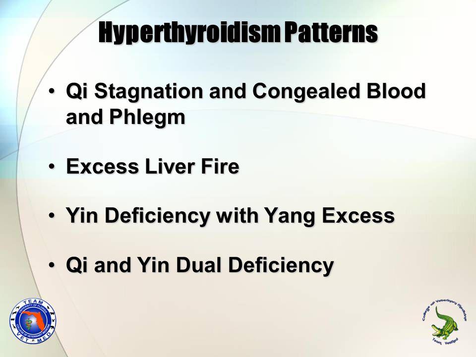 Hyperthyroidism Patterns Qi Stagnation and Congealed Blood and PhlegmQi Stagnation and Congealed Blood and Phlegm Excess Liver FireExcess Liver Fire Y