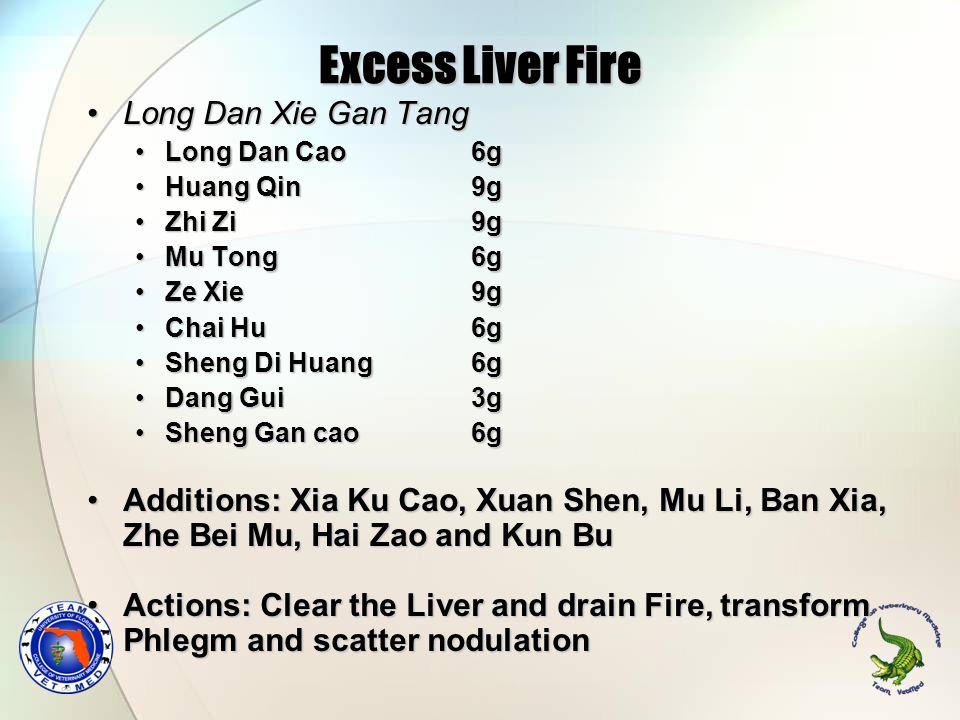 Excess Liver Fire Long Dan Xie Gan TangLong Dan Xie Gan Tang Long Dan Cao6gLong Dan Cao6g Huang Qin 9gHuang Qin 9g Zhi Zi 9gZhi Zi 9g Mu Tong 6gMu Ton