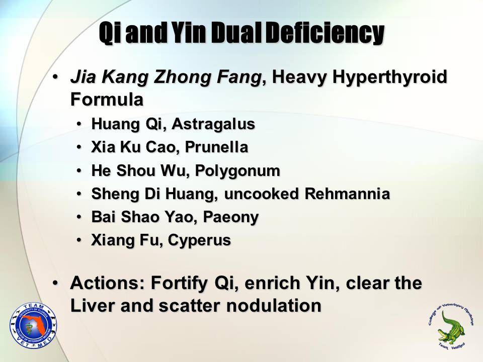 Qi and Yin Dual Deficiency Jia Kang Zhong Fang, Heavy Hyperthyroid FormulaJia Kang Zhong Fang, Heavy Hyperthyroid Formula Huang Qi, AstragalusHuang Qi