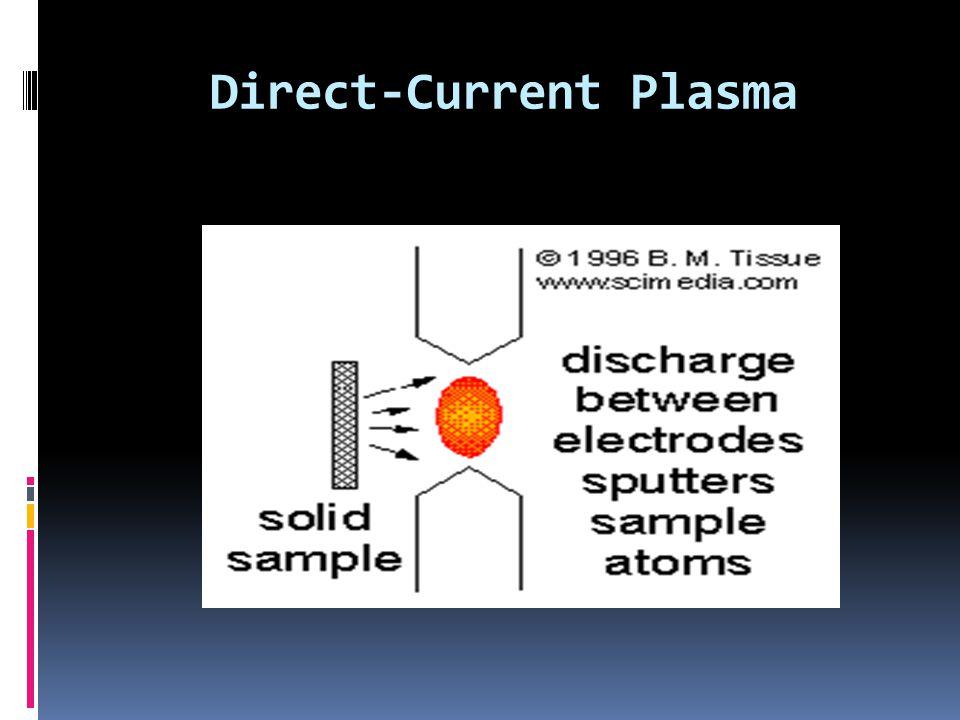 Direct-Current Plasma