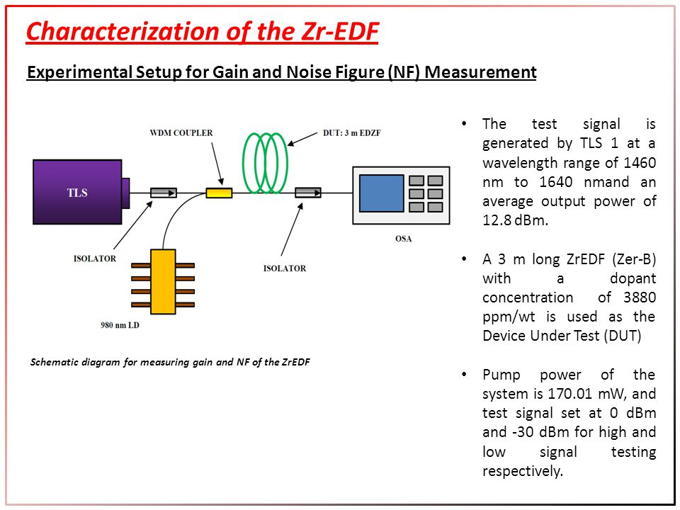 The test signal is generated by TLS 1 at a wavelength range of 1460 nm to 1640 nmand an average output power of 12.8 dBm.