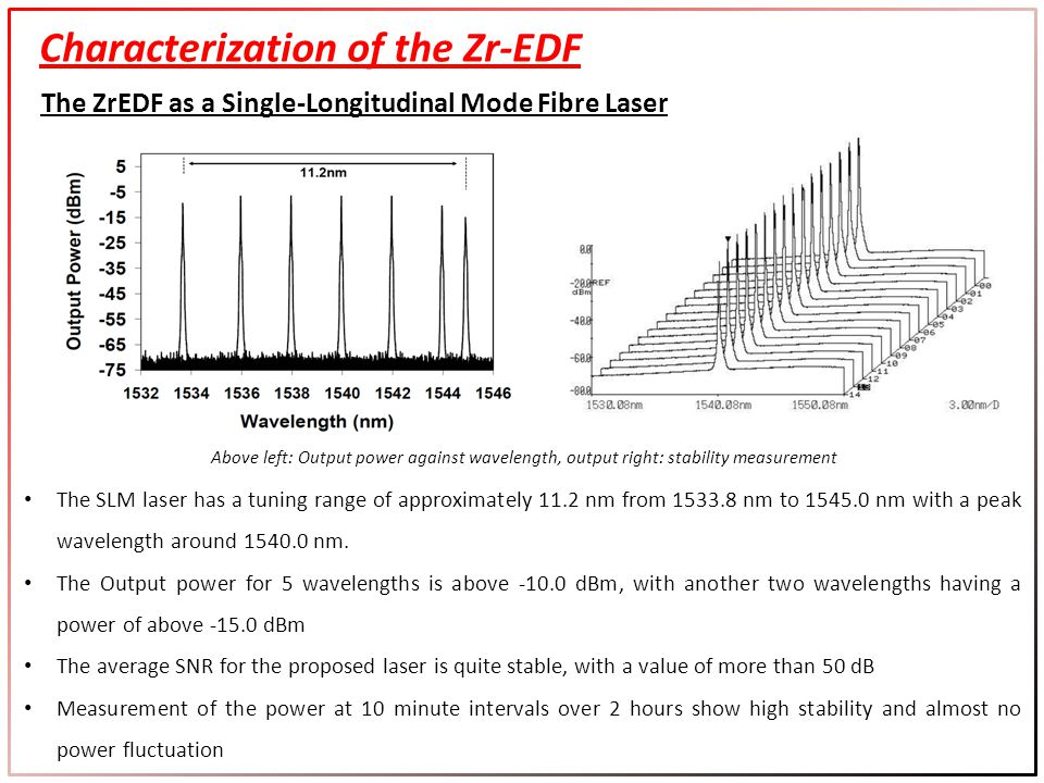 The ZrEDF as a Single-Longitudinal Mode Fibre Laser Characterization of the Zr-EDF The SLM laser has a tuning range of approximately 11.2 nm from 1533.8 nm to 1545.0 nm with a peak wavelength around 1540.0 nm.