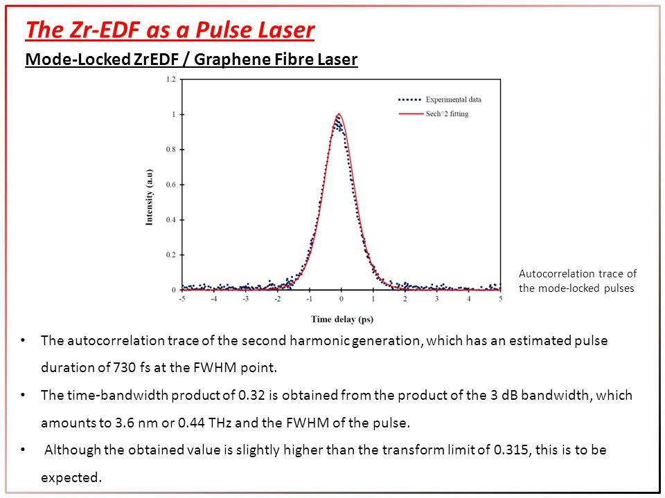 Autocorrelation trace of the mode-locked pulses Mode-Locked ZrEDF / Graphene Fibre Laser The Zr-EDF as a Pulse Laser The autocorrelation trace of the second harmonic generation, which has an estimated pulse duration of 730 fs at the FWHM point.