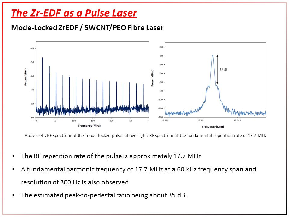 Above left: RF spectrum of the mode-locked pulse, above right: RF spectrum at the fundamental repetition rate of 17.7 MHz Mode-Locked ZrEDF / SWCNT/PEO Fibre Laser The Zr-EDF as a Pulse Laser The RF repetition rate of the pulse is approximately 17.7 MHz A fundamental harmonic frequency of 17.7 MHz at a 60 kHz frequency span and resolution of 300 Hz is also observed The estimated peak-to-pedestal ratio being about 35 dB.