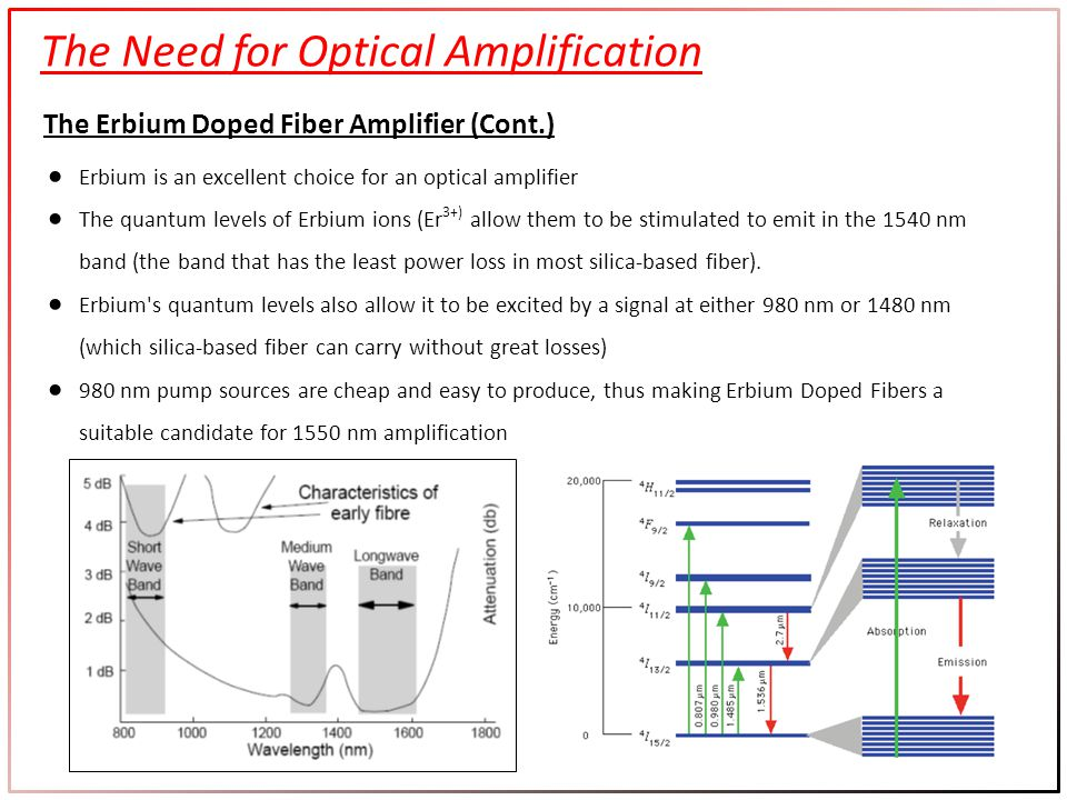 Q-switched ZrEDF / Graphene Fibre Laser Uses the same configuration as before, with only minor changes to maintain experiment consistency SWCNT/PEO based SA is removed, and replaced with graphene based SA 1550 nm FBG also removed to take advantage of graphene's wide operating bandwidth Polarization controller is added to the setup All other operating conditions and parameters are maintained the same The Zr-EDF as a Pulse Laser Schematic diagram for Q-switched fibre laser with graphene SA