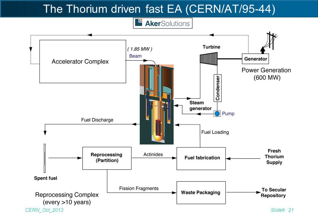 The Thorium driven fast EA (CERN/AT/95-44) CERN_Oct_2013Slide# : 21