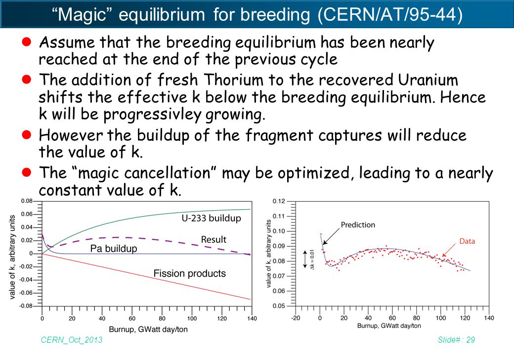 """CERN_Oct_2013Slide# : 29 """"Magic"""" equilibrium for breeding (CERN/AT/95-44) lAssume that the breeding equilibrium has been nearly reached at the end of"""