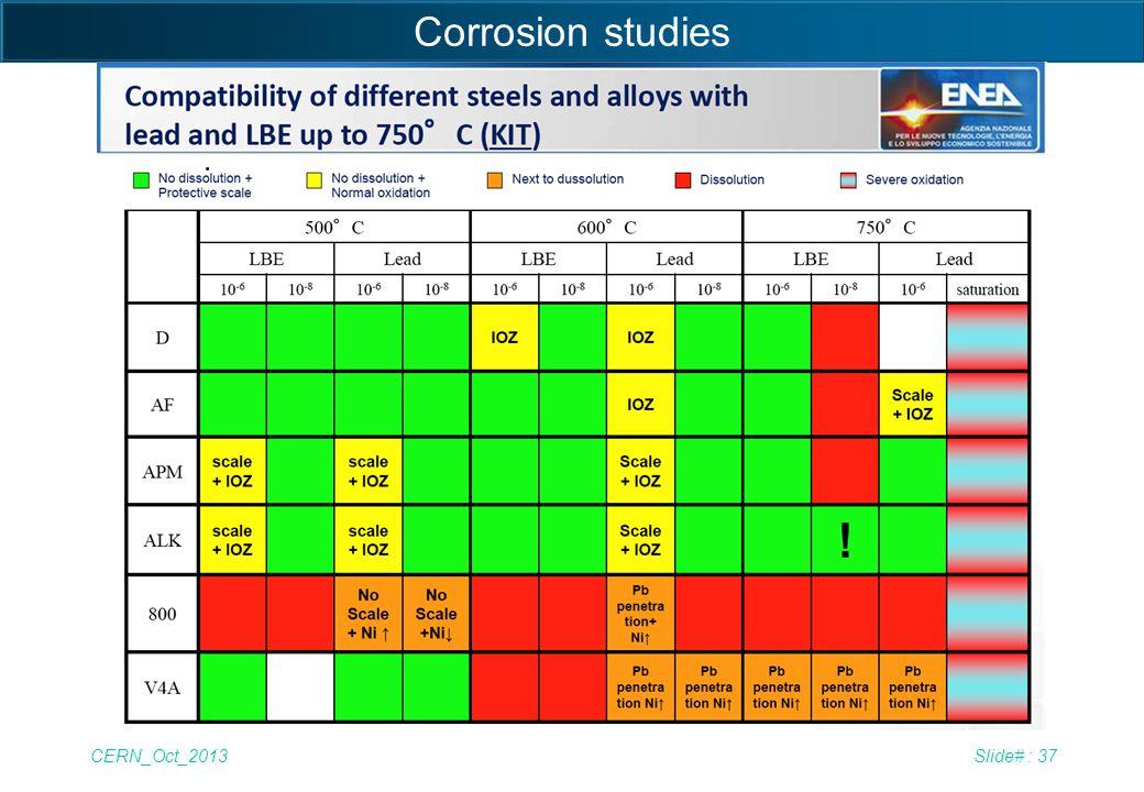 CERN_Oct_2013Slide# : 37 Corrosion studies