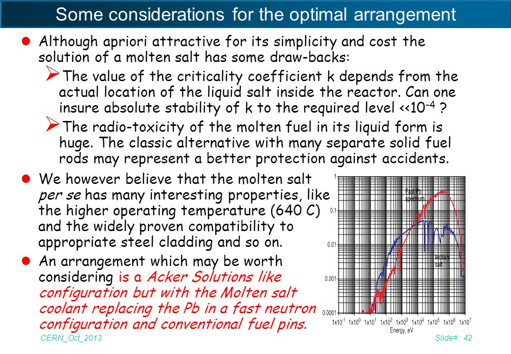 Some considerations for the optimal arrangement lAlthough apriori attractive for its simplicity and cost the solution of a molten salt has some draw-b