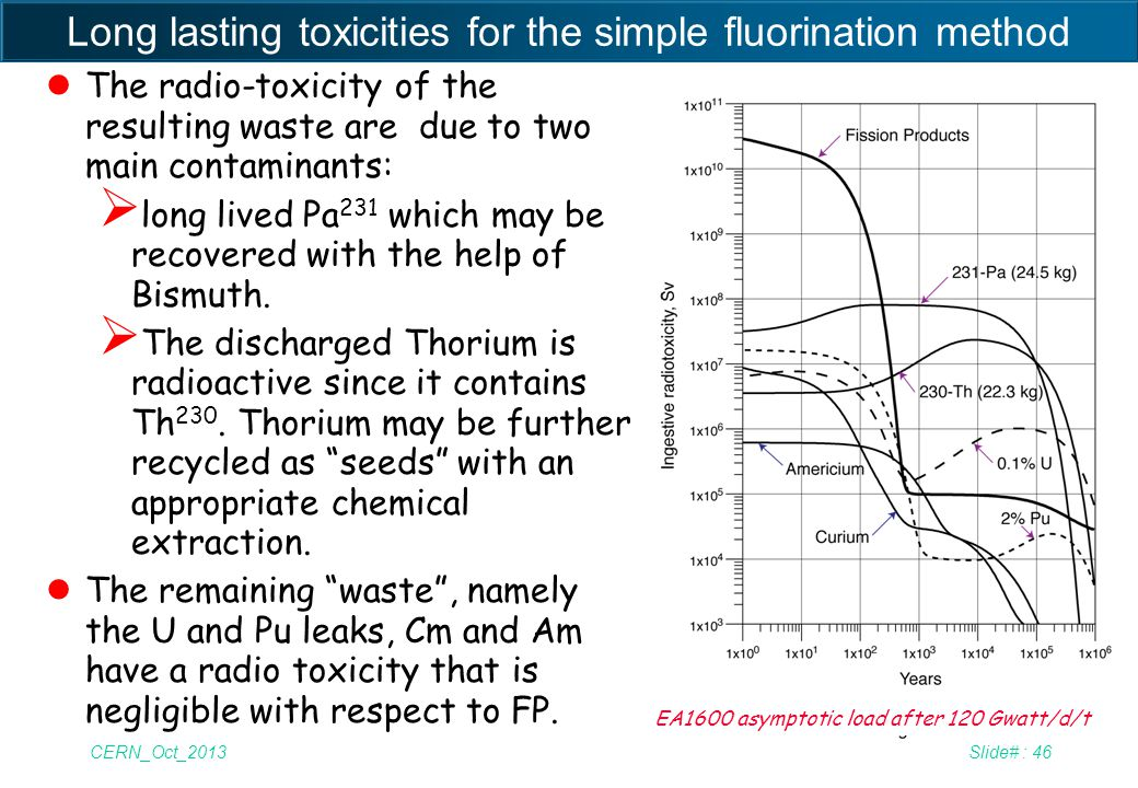 CERN_Oct_2013Slide# : 46 Long lasting toxicities for the simple fluorination method lThe radio-toxicity of the resulting waste are due to two main con