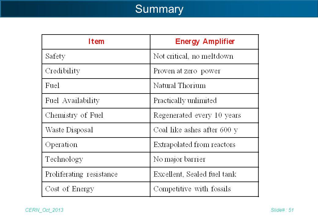 CERN_Oct_2013Slide# : 51 Summary