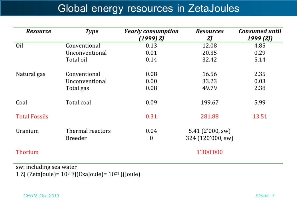 Global energy resources in ZetaJoules CERN_Oct_2013Slide# : 7