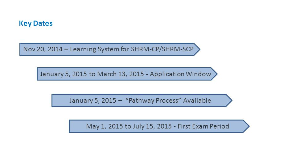 Key Dates Nov 20, 2014 – Learning System for SHRM-CP/SHRM-SCP January 5, 2015 to March 13, 2015 - Application Window January 5, 2015 – Pathway Process Available May 1, 2015 to July 15, 2015 - First Exam Period