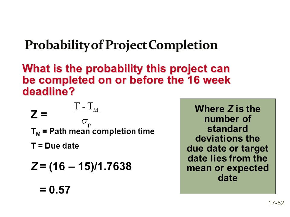 What is the probability this project can be completed on or before the 16 week deadline? Z = T M = Path mean completion time T = Due date Z= (16 – 15)