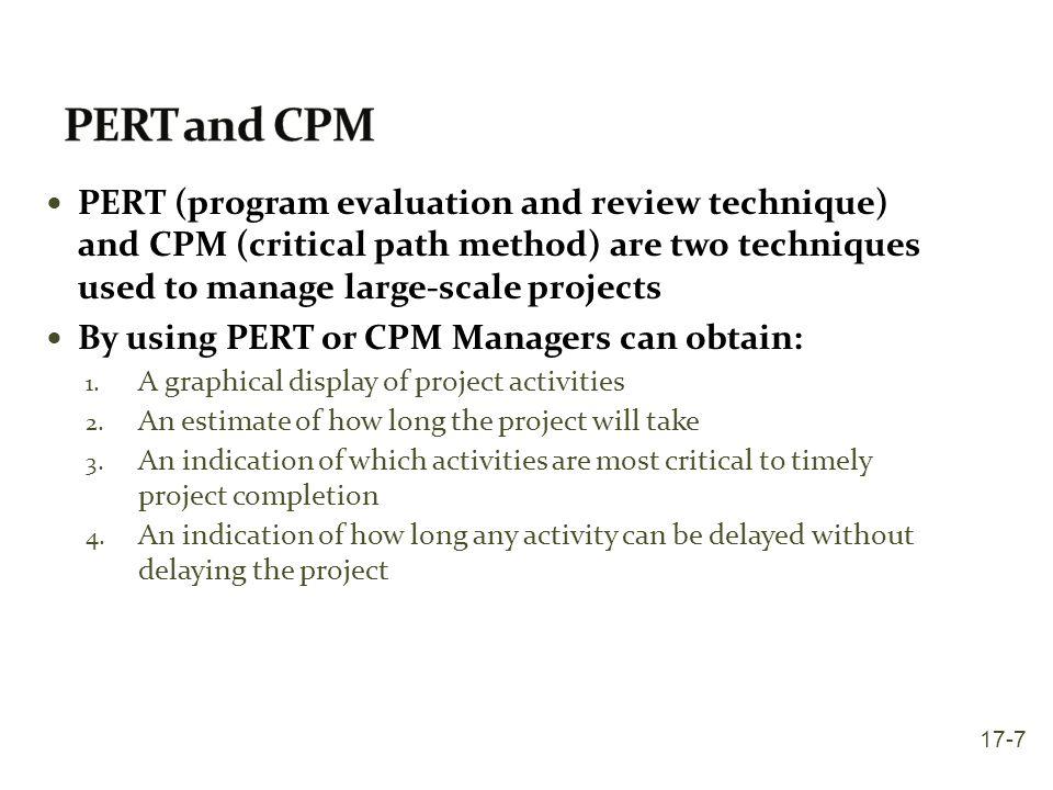 Critical Path PathPath duration A-C-F-H2 + 2 + 3 + 2 = 9 A-C-E-G-H2 + 2 + 4 + 5 + 2 = 15 A-D-G-H2 + 4 + 5 + 2 = 13 B-D-G-H3 + 4 + 5 + 2 = 14 Critical path = Longest path A-C-E-G-H Project duration = 15 weeks 17-18