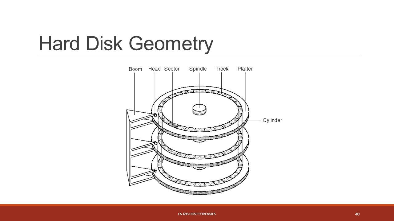 Hard Disk Geometry CS-695 HOST FORENSICS 40