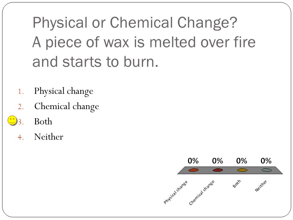 Physical or Chemical Change. A piece of wax is melted over fire and starts to burn.