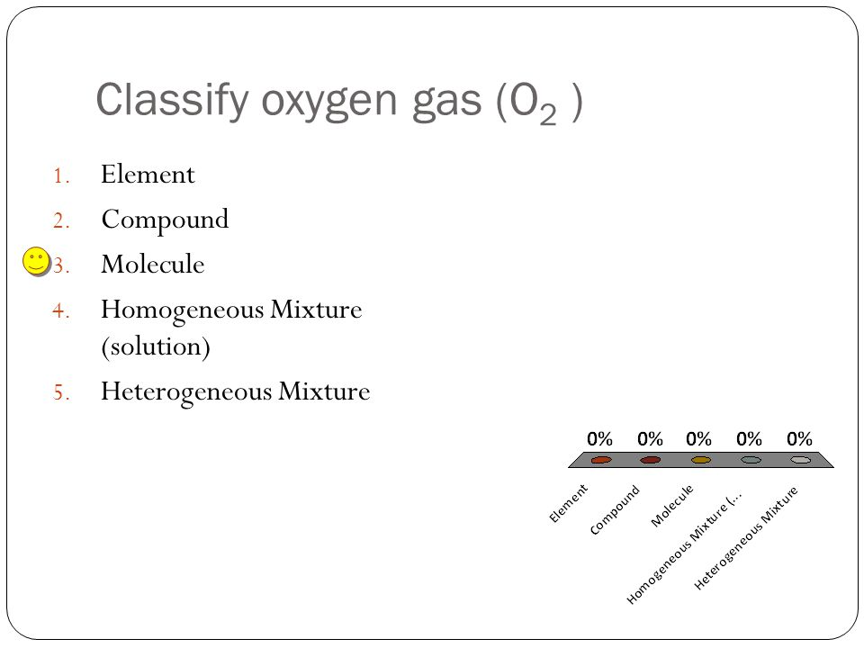 Classify oxygen gas (O 2 ) 1. Element 2. Compound 3.