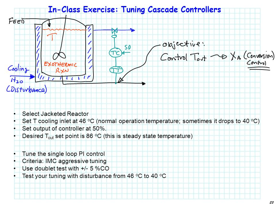 23 In-Class Exercise: Tuning Cascade Controllers Select Jacketed Reactor Set T cooling inlet at 46 o C (normal operation temperature; sometimes it drops to 40 o C) Set output of controller at 50%.