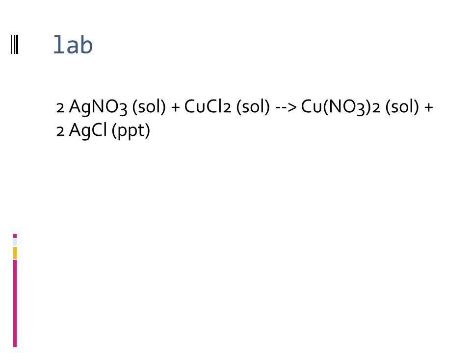lab 2 AgNO3 (sol) + CuCl2 (sol) --> Cu(NO3)2 (sol) + 2 AgCl (ppt)