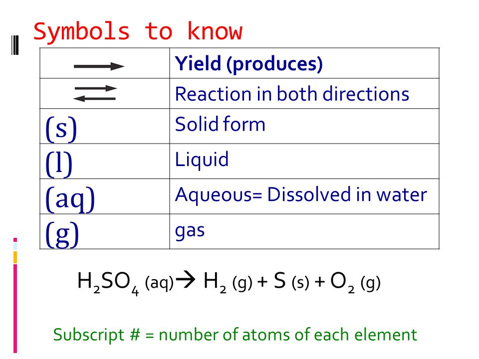 Symbols to know Yield (produces) Reaction in both directions (s) Solid form (l) Liquid (aq) Aqueous= Dissolved in water (g) gas H 2 SO 4 (aq)  H 2 (g) + S (s) + O 2 (g) Subscript # = number of atoms of each element