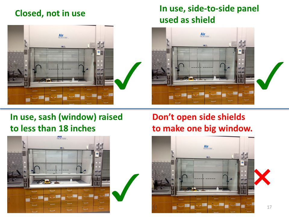 × ✓ ✓✓ Closed, not in use In use, side-to-side panel used as shield In use, sash (window) raised to less than 18 inches Don't open side shields to make one big window.