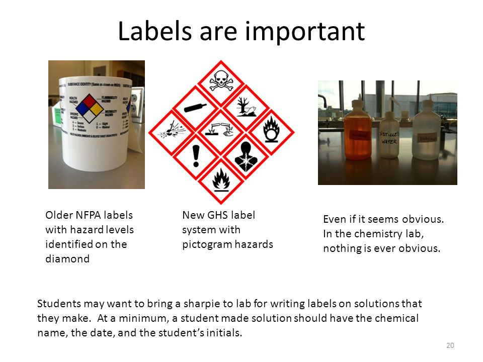 Labels are important Even if it seems obvious. In the chemistry lab, nothing is ever obvious. 20 Older NFPA labels with hazard levels identified on th