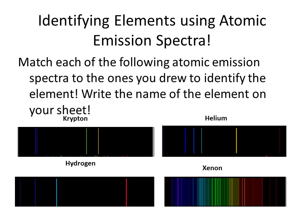 Identifying Elements using Atomic Emission Spectra! Match each of the following atomic emission spectra to the ones you drew to identify the element!
