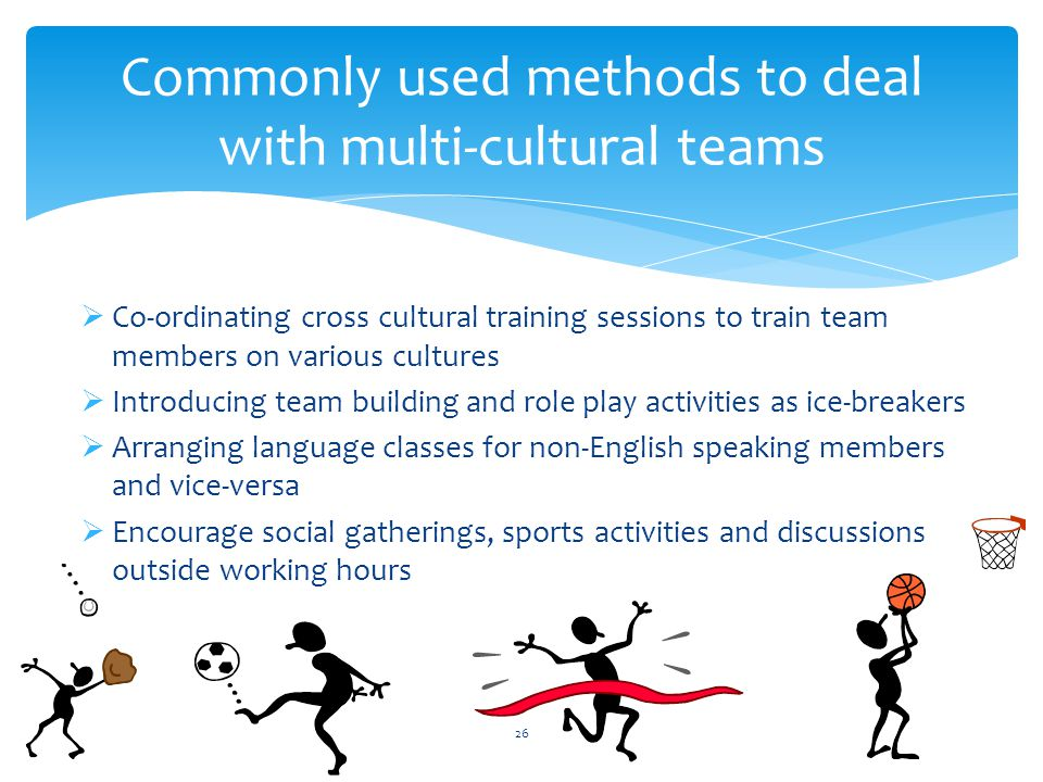  Co-ordinating cross cultural training sessions to train team members on various cultures  Introducing team building and role play activities as ice