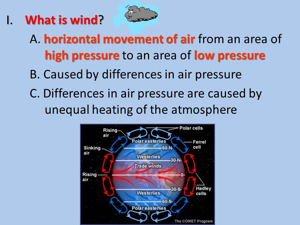 I. What is wind. I. What is wind. horizontal movement of air high pressure low pressure A.