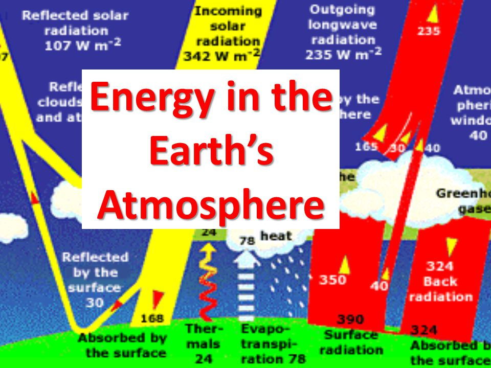 Causes of Climate Change III.Causes of Climate Change Earth's position A.