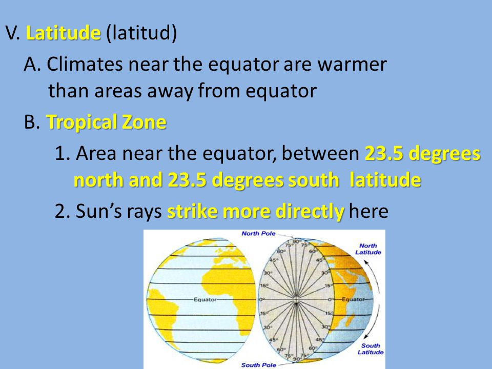 Latitude V. Latitude (latitud) A. Climates near the equator are warmer than areas away from equator Tropical Zone B. Tropical Zone 23.5 degrees north