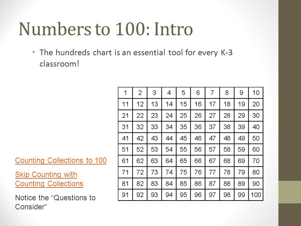 Numbers to 100: Intro The hundreds chart is an essential tool for every K-3 classroom.