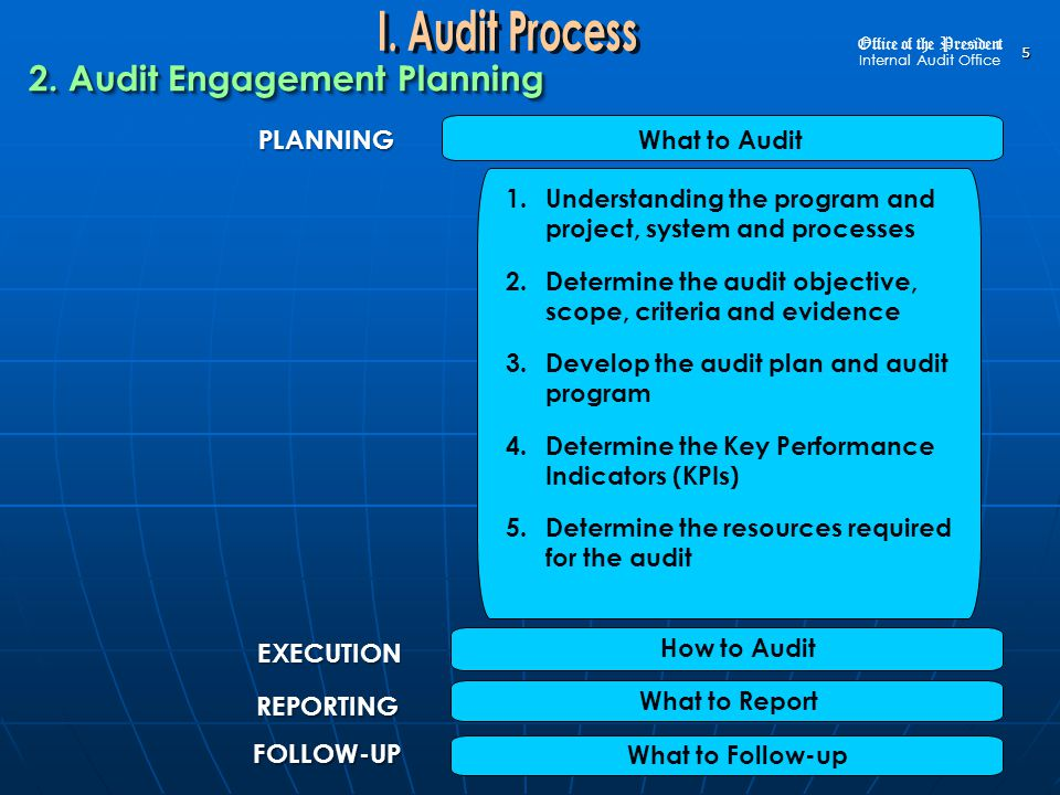 s) or require the submission of reports and cause the conduct of management audit, performance evaluation and inspection to determine compliance with policies, standards and guidelines of the department;...