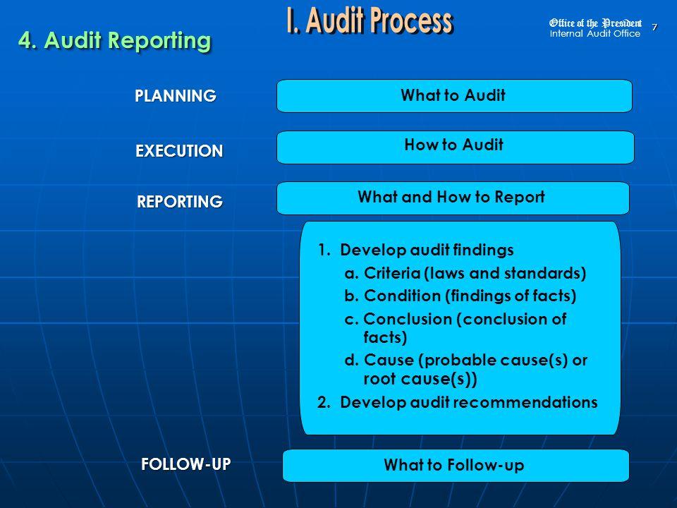 18 4.1.Develop Audit Findings 4.