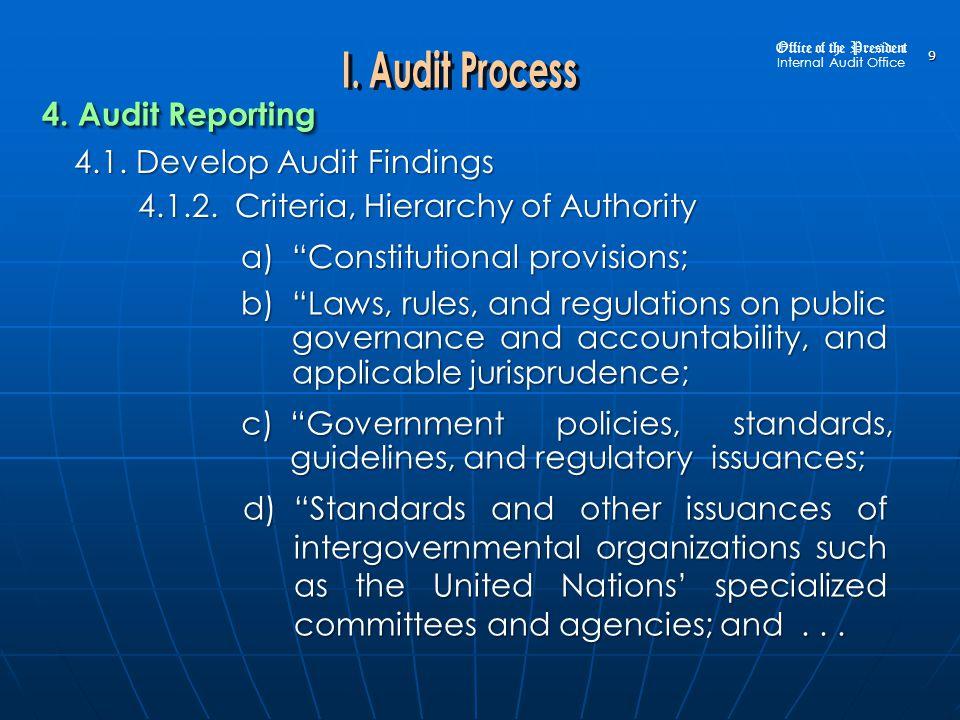 4.Audit Reporting 4.1.